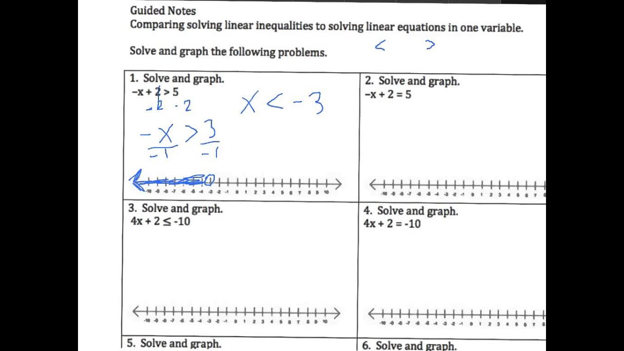 hight resolution of Ninth grade Lesson Solving Linear Inequalities with a Comparison to Linear  Equations