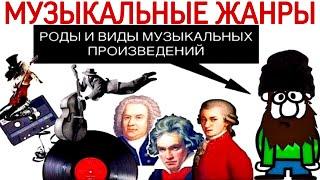 """2 урок: """"МУЗЫКАЛЬНЫЕ ЖАНРЫ. Категории жанров в музыке"""".(""""АНАЛИЗ МУЗЫКАЛЬНЫХ ФОРМ"""")"""