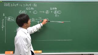 【化学】熱化学方程式の考え方(1of3)