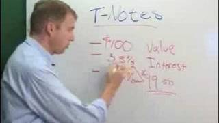 Trading the Forex with Bonds - Part 1