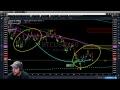 Quick Bitcoin Trading TEST LiveStream