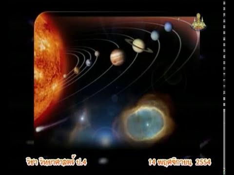 123 P4sci 541114 A วิทยาศาสตร์ป 4 ระบบสุริยะ ดวงอาทิตย์ กลุ่มดาวเคราะห์บริวาร