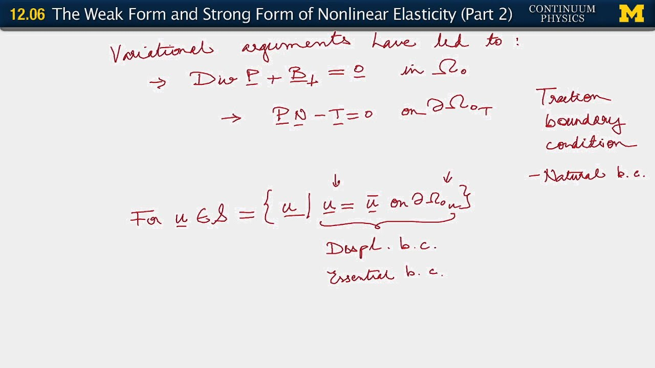 12.06. The weak form and strong form of nonlinear elasticity - YouTube