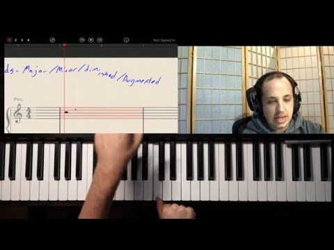 Piano riptard 4 chords piano : Introduction to Chords; How to Write Songs Using the Piano - YouTube