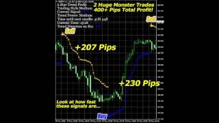 5 Star Forex Trend Indicator - This is a unique trend indicator