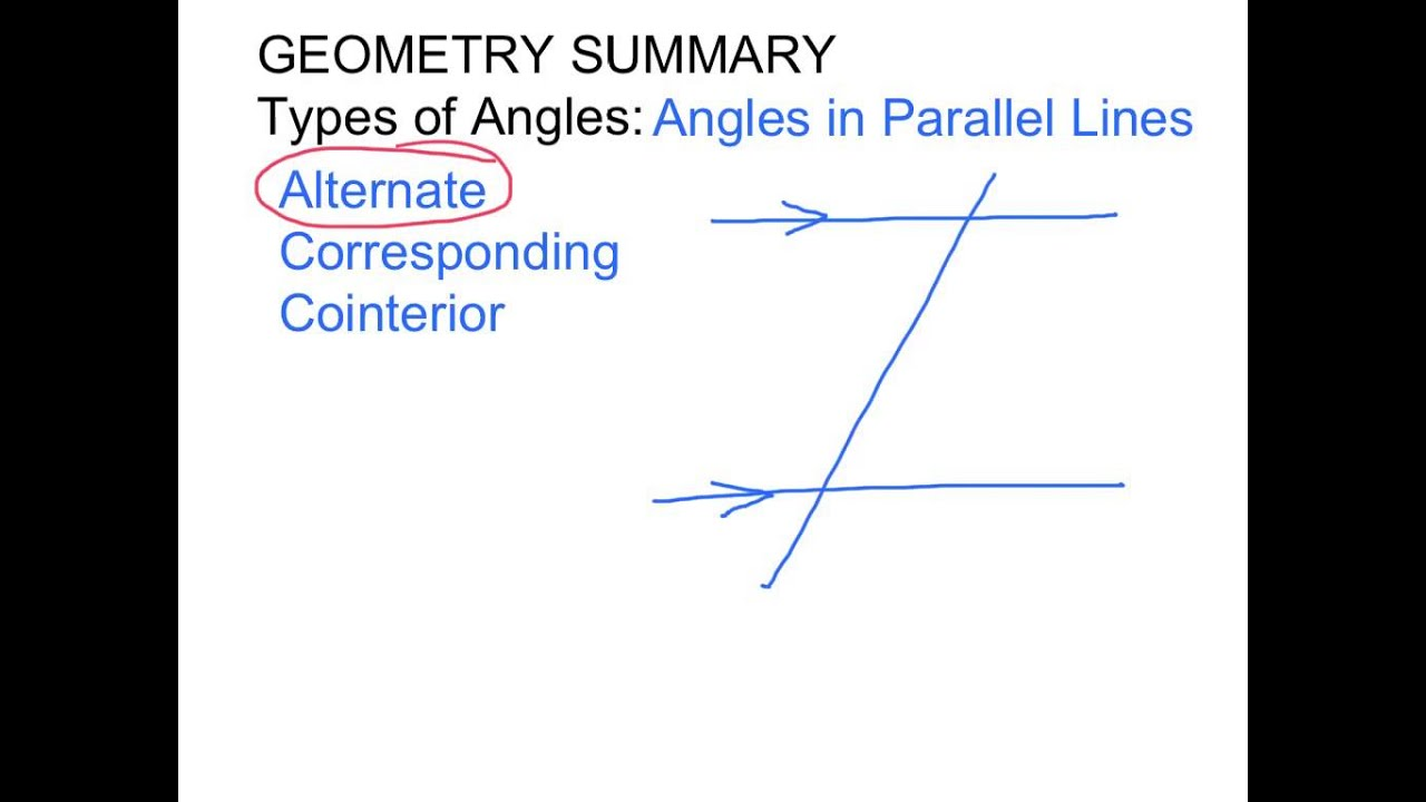 Geometry Overview