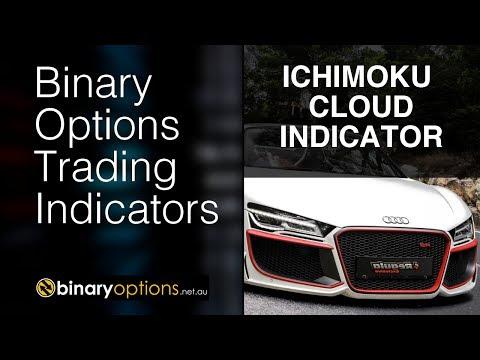Binary Options Strategy with Ichimoku Cloud -