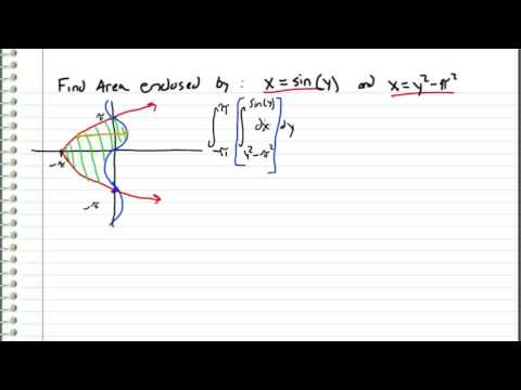Calculus - Area enclosed by x=sin(y) and x=y^2-pi^2 (Request)