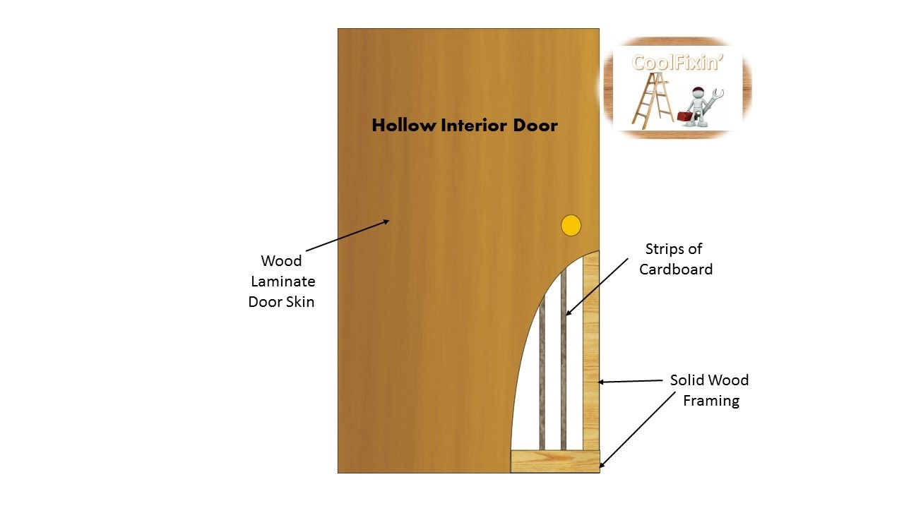 Ordinaire Shorten Interior Door