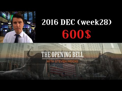 Live Trading Room Emini S&P 500 2016 Dec (week28)