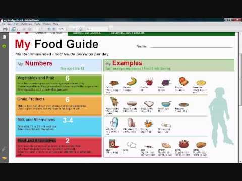 disadvantages of canada food guide What are the advantages and disadvantages in using the food guide pyramid conservatives, what do you think about the poor.