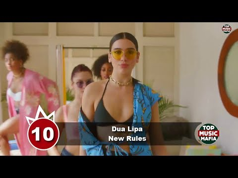 Top 10 Songs Of The Week - July 22, 2017 (Your Choice Top 10)