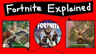 Fortnite Explained in 60 Seconds