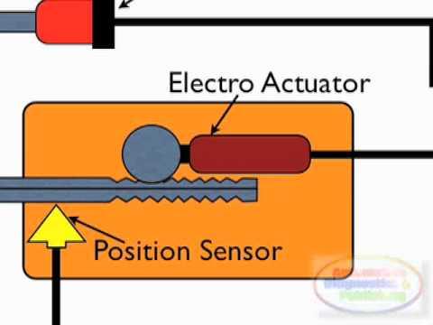 Diesel VGT Turbo Electronic Actuator Basics