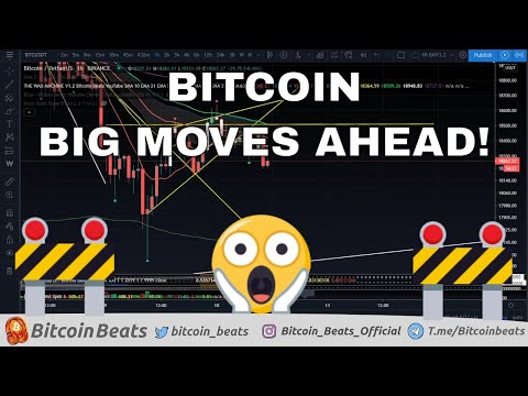 BITCOIN IS ABOUT TO BANG IT! Bitcoin Analysis December 2020