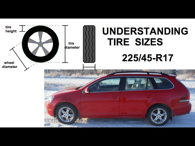 Tire Size Conversion Chart: Understating Correct Tire Sizes