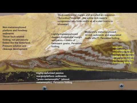 Model Mountain Range: bivergent orogenic wedge experiment
