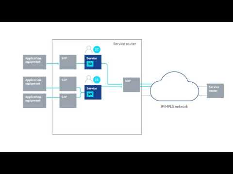 Nokia service routing: IP/MPLS networking for industries and public sector