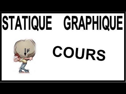 Statique Graphique - Cours - Les bases