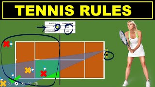 How Tennis is Played | Tennis Rules | Beginner