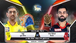 LIVE: CSK VS RCB | IPL LIVE MATCH TODAY | IPL 2021 LIVE | LIVE IPL 2021 LIVE MATCH TODAY | IPL LIVE
