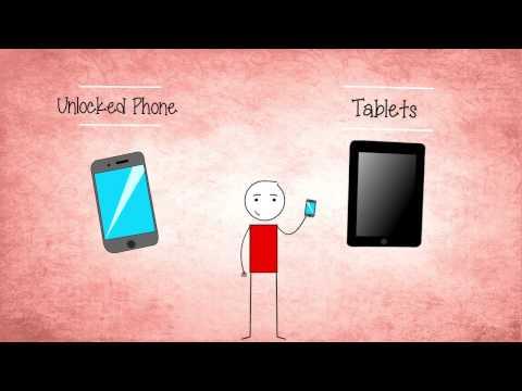 RebelFone International SIM Cards   Cell Phone Rental   3G Mi-Fi Data Service