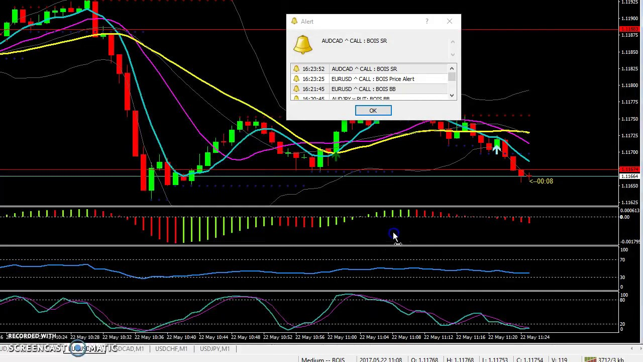 Binary options on youtube