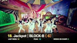 TOP 50 K-POP CHART for May 2014 | Weeks 2 & 3