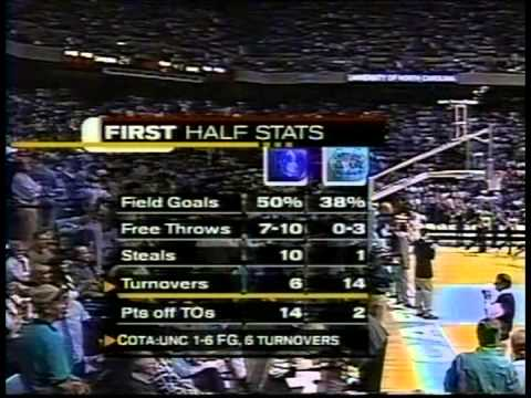02/03/2000:  #3 Duke Blue Devils at North Carolina Tar Heels