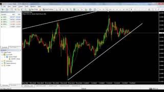 Como analizar la volatilidad en los activos