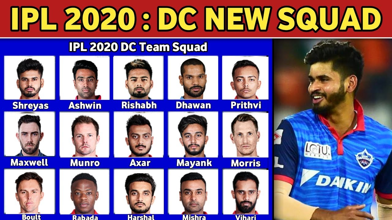 Ipl 2020 Delhi Capitals Dc Team Full Squad Youtube