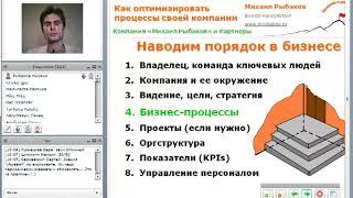 Как оптимизировать бизнес-процессы своей компании(Вебинар бизнес-консультанта Михаила Рыбакова