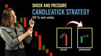 strategie opțiuni 60 sec nimeni nu învață tranzacționarea