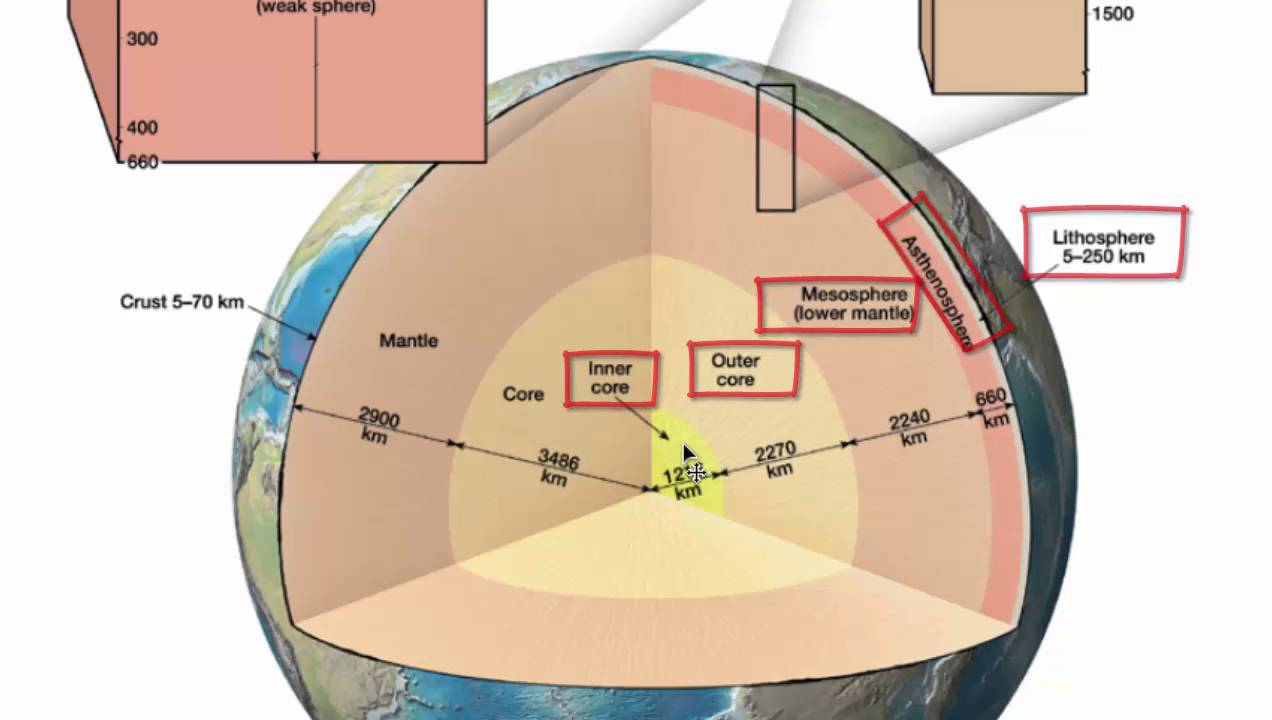 hight resolution of layers of the earth