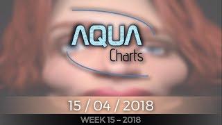 Aqua Charts • Top 100 • 15/04/2018