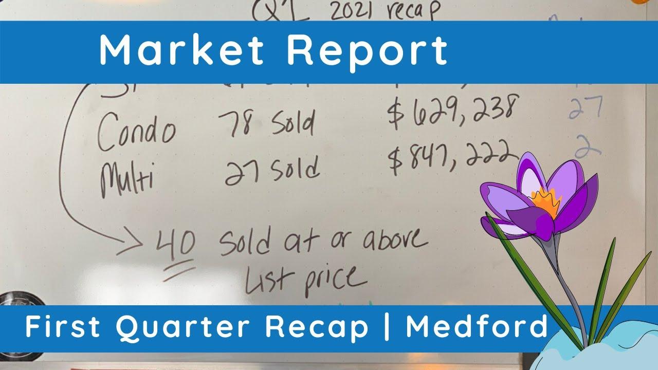 Market Update | First Quarter 2021