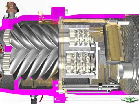 CSH Screw Compressor Oil Flow YouTube