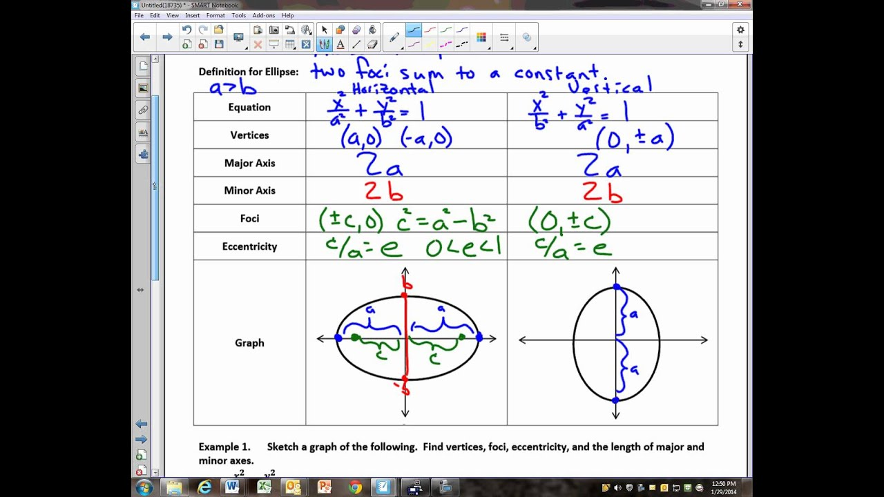 Precalculus Unit 9 2 Notes Conic Sections Ellipses Video 1