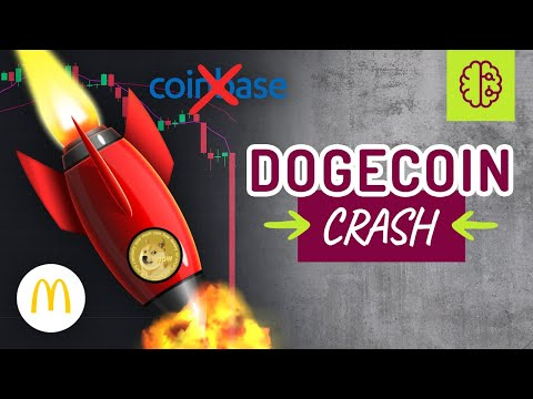 Dogecoin CRASH, Coinbase Aktie (nein!), McDonalds. Coach Cecil