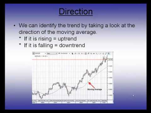 How To Confirm And Identify Trend Using Moving Averages