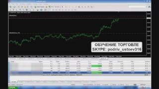 Торговля на форекс в живую на сигналах Заработок на Forex форекс