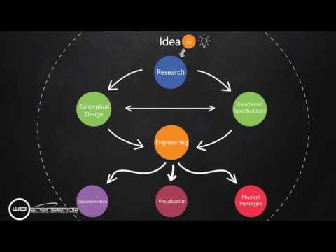 Product Design Webinar