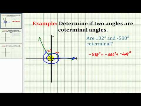Coterminal Angles: Examples (videos, worksheets, solutions
