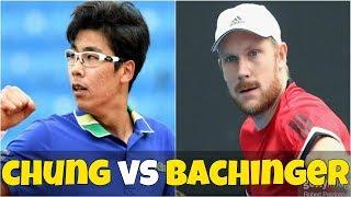 Hyeon Chung vs Matthias Bachinger   2R Munich 2018 Highlights