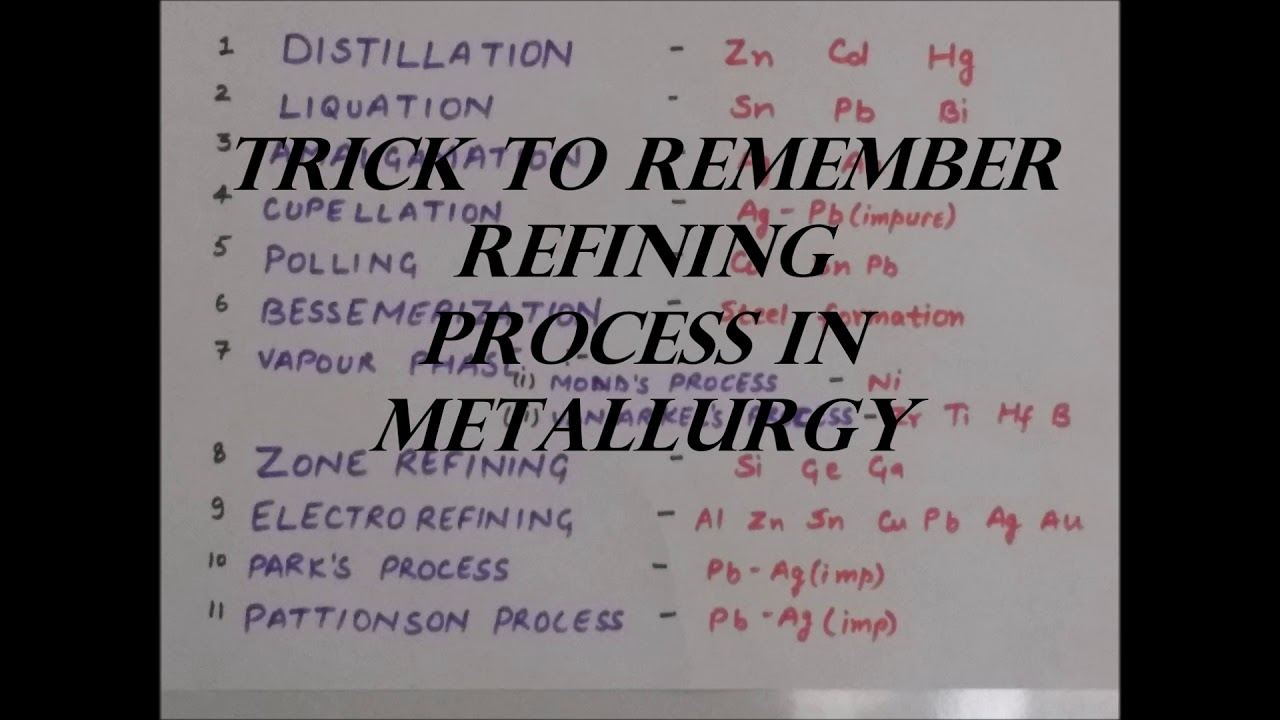 Trick to remember refinig process of metals in metallurgy rachit trick to remember refinig process of metals in metallurgy rachit shrivastava ccuart Gallery