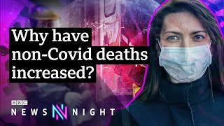 The real severity of the UK's coronavirus outbreak - BBC Newsnight