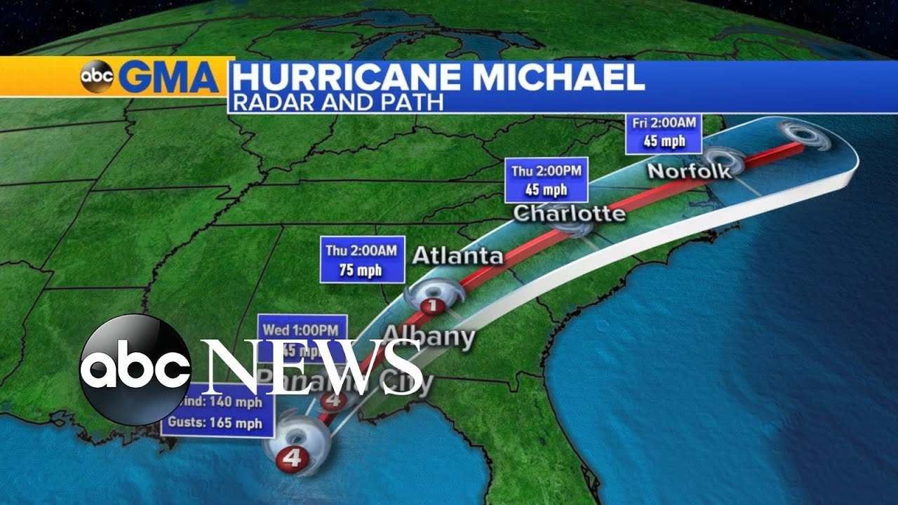 Tracking Hurricane Michael As It Approaches Florida Youtube