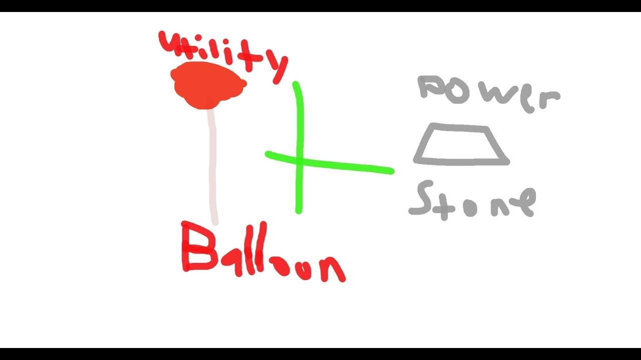 Broken bones ultimate Shorts   How to use Stone + Balloon
