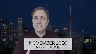 November 2020 Market Update