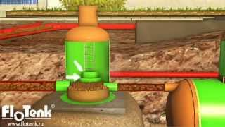 """Принцип действия ливневой канализации (ЗАО """"Флотенк"""")(, 2012-07-27T13:20:48.000Z)"""